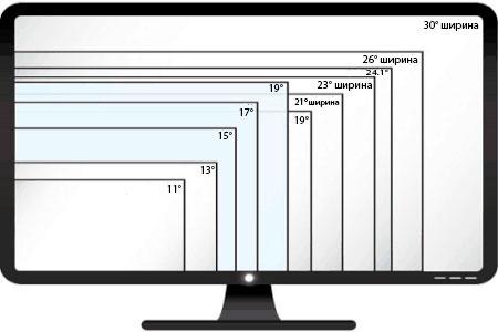 4К разрешение монитора или 1440p