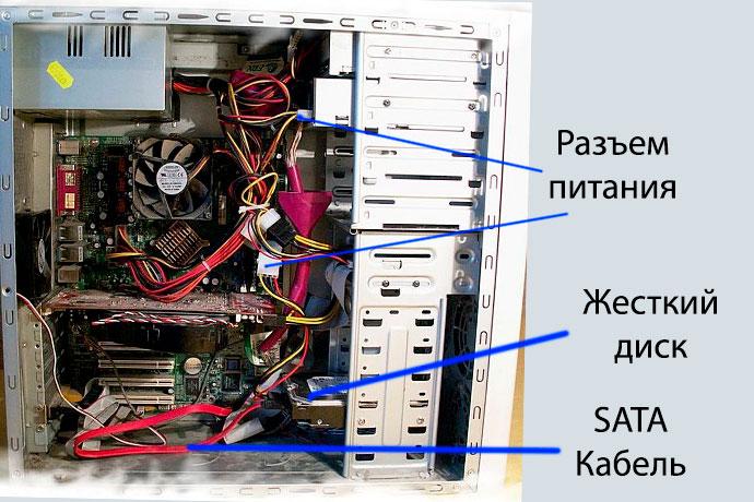 Структура системного блока