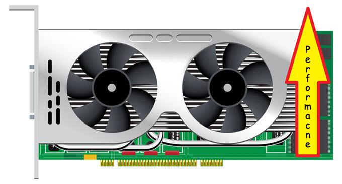 увеличение производительности видеокарты
